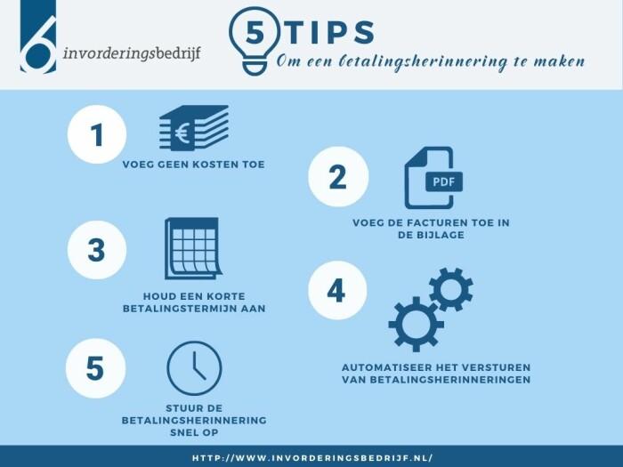5 tips om een betalingsherinnering te maken