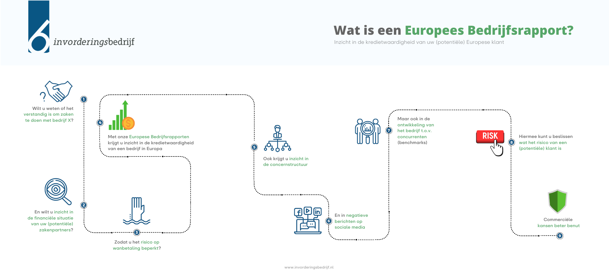 Europees Bedrijfsrapport